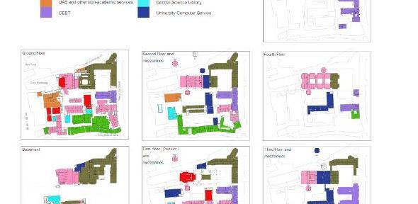 Estate Space Planning